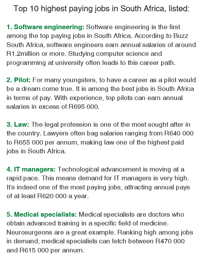 A look at top 10 highest paying jobs in South Africa – World